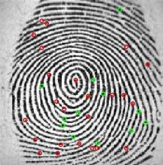 رمزنگاری اثر انگشت