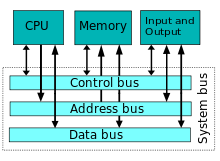 کامپیوتر پایه