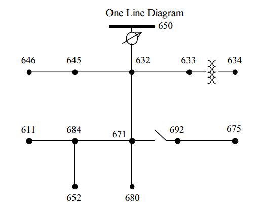 شبکه ۱۳ باسه استاندارد IEEE