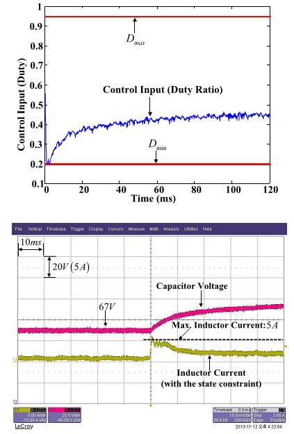 کنترل کننده تثبیت کننده برای مبدل تقویت کننده DC / DC