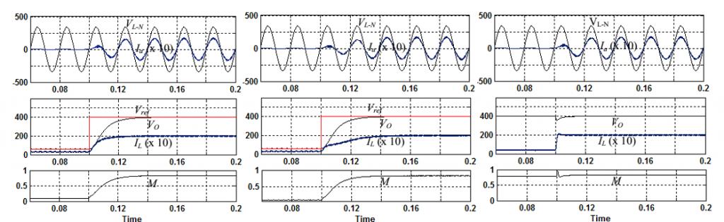جبران کننده فیدبک ولتاژ با روش اصلاح شده SPWM برای مبدل سه فاز AC به DC