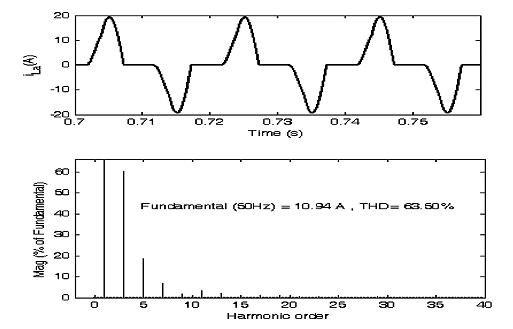 ترانسفورماتور با اتصال T و DSTATCOM مبتنی بر VSC سه پایه
