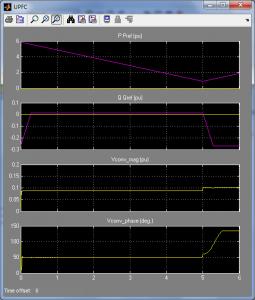 تاثیر ادوات فکتس روی پایداری سیستم قدرت 3