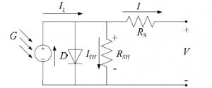 دیاگرام جریان مدل PV