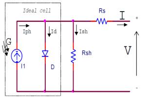 مدار معادل ماژول های PV