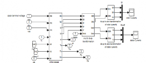 پیاده سازی DFIG در سیمولینک متلب