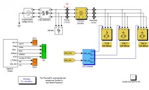جبرانساز استاتیک توان راکتیو (SVC)