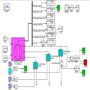 مدلسازی ریاضی ژنراتور سنکرون