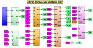 مدل تحلیلی تلفات هسته