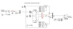کنترل توربین بادی DFIG