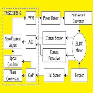 کنترل موتور DC سه فاز