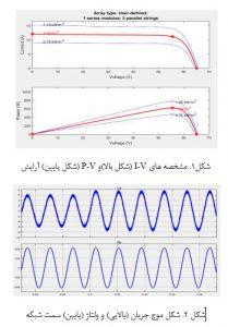 کنترل پیش بین مدل در سیستم های فتوولتائیکی وابسته به شبکه