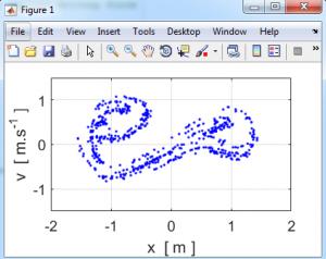 روش رانگ کوتا برای حل معادلات حرکتی