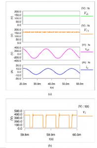 trans-qZSI تغذیه شده با ولتاژ