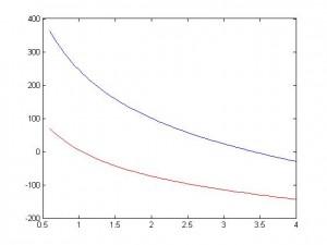 اندازه گیری های سیستم قدرت