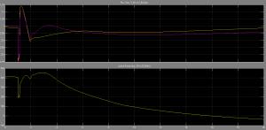 بهینه سازی پارامتر در تثبیت کننده های متداول سیستم قدرت