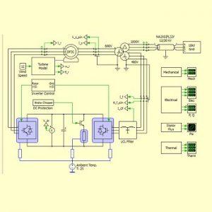 نظارت بر وضعیت پایداری ولتاژ