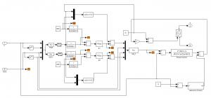 واحدهای DG متصل به شبکه و کنترل شده با جریان