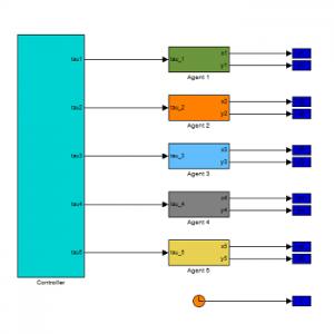 کنترل تشکیل فیدبک خروجی وفقی