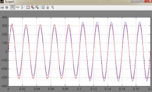 کنترل فیدبک ولتاژ گذرای دوبل