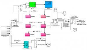 کنترل کننده شارش توان پراکنده (DPFC)