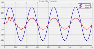 ولتاژ و جریان منبع