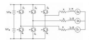 موتور BLDC با مدار مبدل
