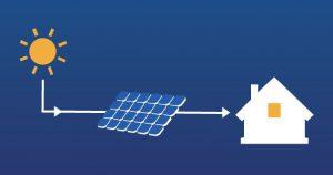 پنل های خورشیدی چگونه کار می کنند